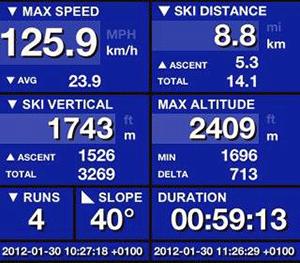 Ski Tracks - Her er min personlige rekord fra den tur – kan du slå den?